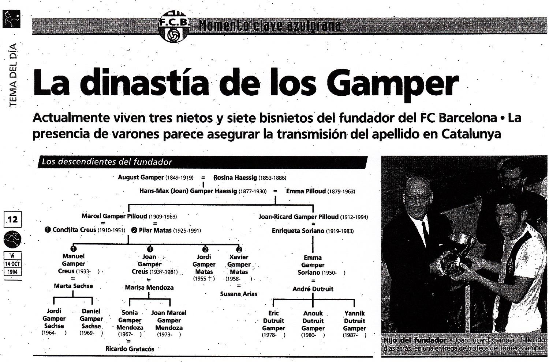 A Gamper-dinasztia