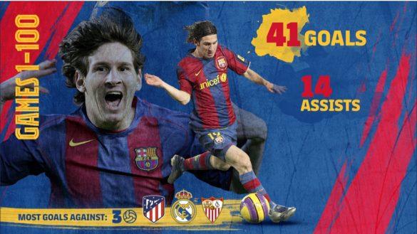 A győzelem csoportelsőséget hozhat: Barça – Dortmund